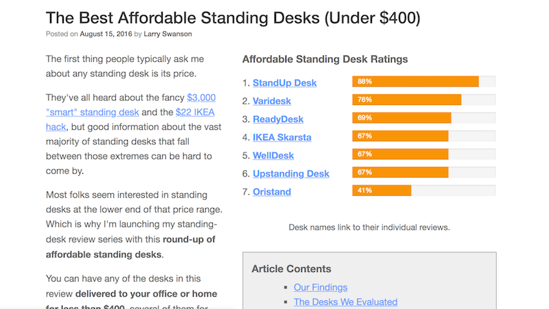 image: screen shot of the home page for the Well9to5 affordable standing desk review article