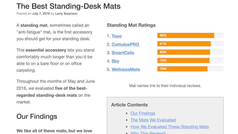image: screen shot of the home page for the Well9to5 standing-mat review article